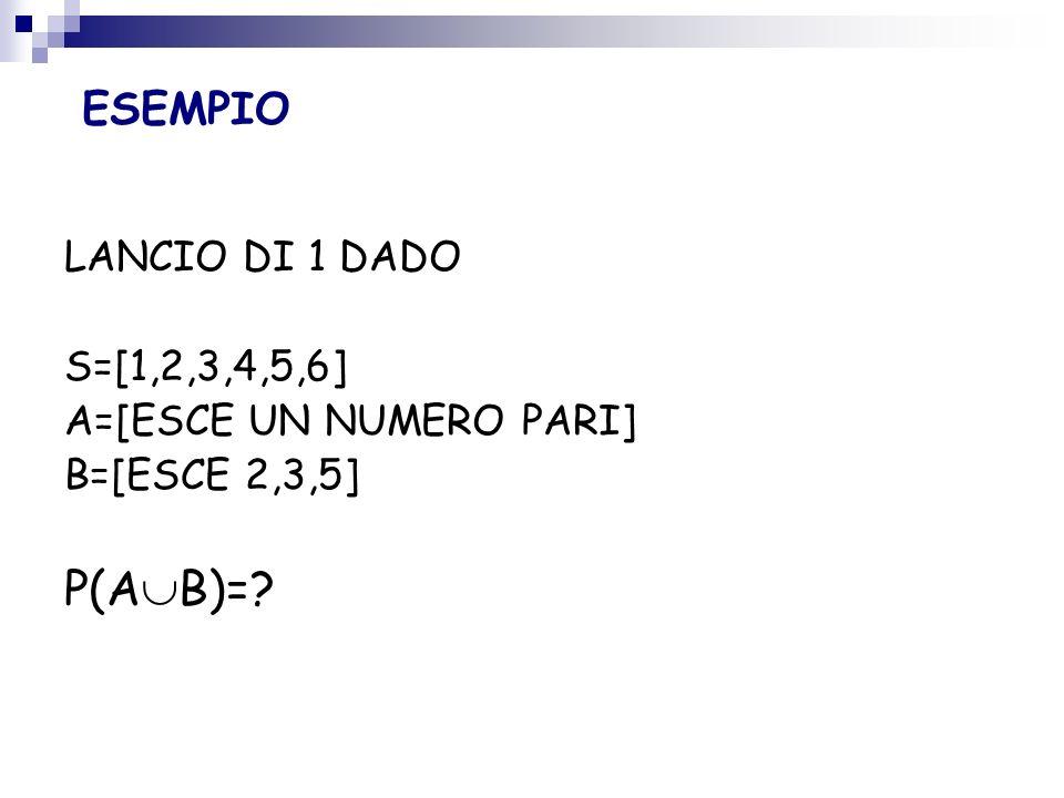 P(AB)= ESEMPIO LANCIO DI 1 DADO S=[1,2,3,4,5,6]